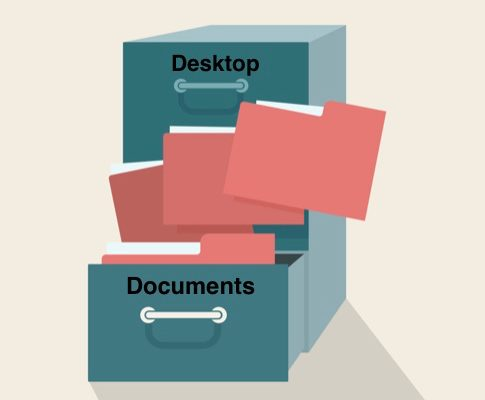 Mac Tips—Desktop vs Documents
